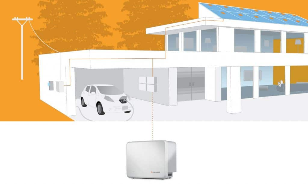 Enphase solar battery installation represented diagramatically