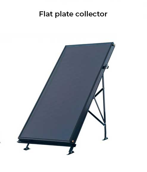 solar hot water system - Flate plate collector
